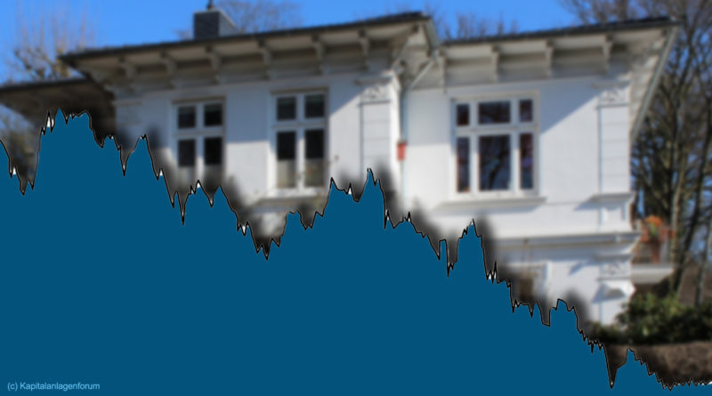 Baufinanzierung Zinsen Zinsentwicklung Zinstief Hypothekenzinsen historisch tief aktueller Zinnsatz Kapitalanlagenforum